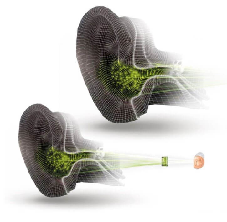 Phonak Hörgeräte virto b biometrisch