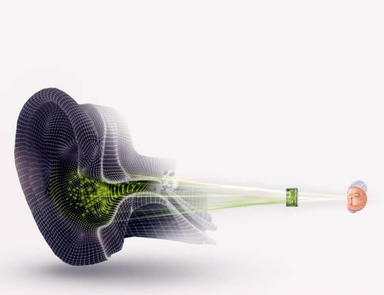 Das Phonak Virto B: Das weltweit erste Hörgerät mit biometrischer Kalibrierung!