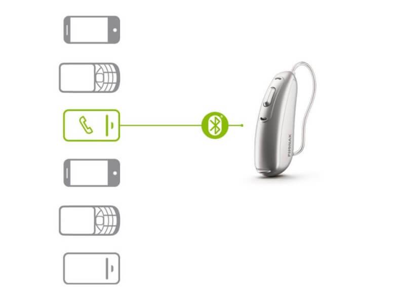 Drahtlose Anbindung – Features moderner Hörgeräte
