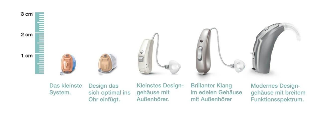hörgeräte-vergleich_modellübersicht